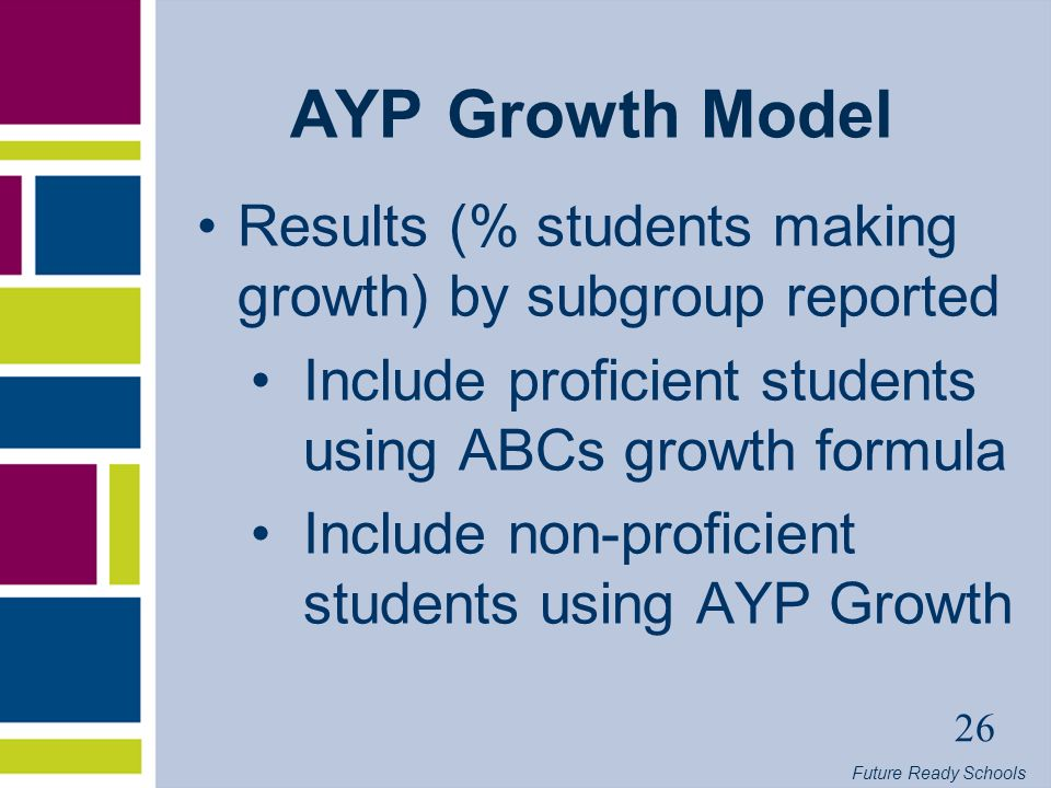 Future Ready Schools 26 AYP Growth Model Results (% students making growth) by subgroup reported Include proficient students using ABCs growth formula Include non-proficient students using AYP Growth