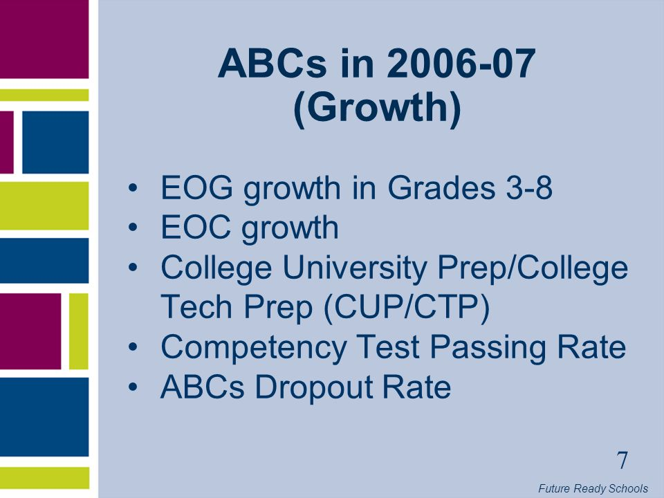 Future Ready Schools 7 ABCs in (Growth) EOG growth in Grades 3-8 EOC growth College University Prep/College Tech Prep (CUP/CTP) Competency Test Passing Rate ABCs Dropout Rate