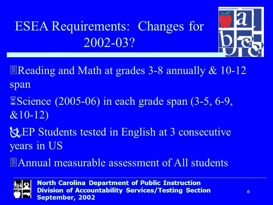 North Carolina Department of Public Instruction Division of Accountability Services/Testing Section September, ESEA Requirements: Changes for