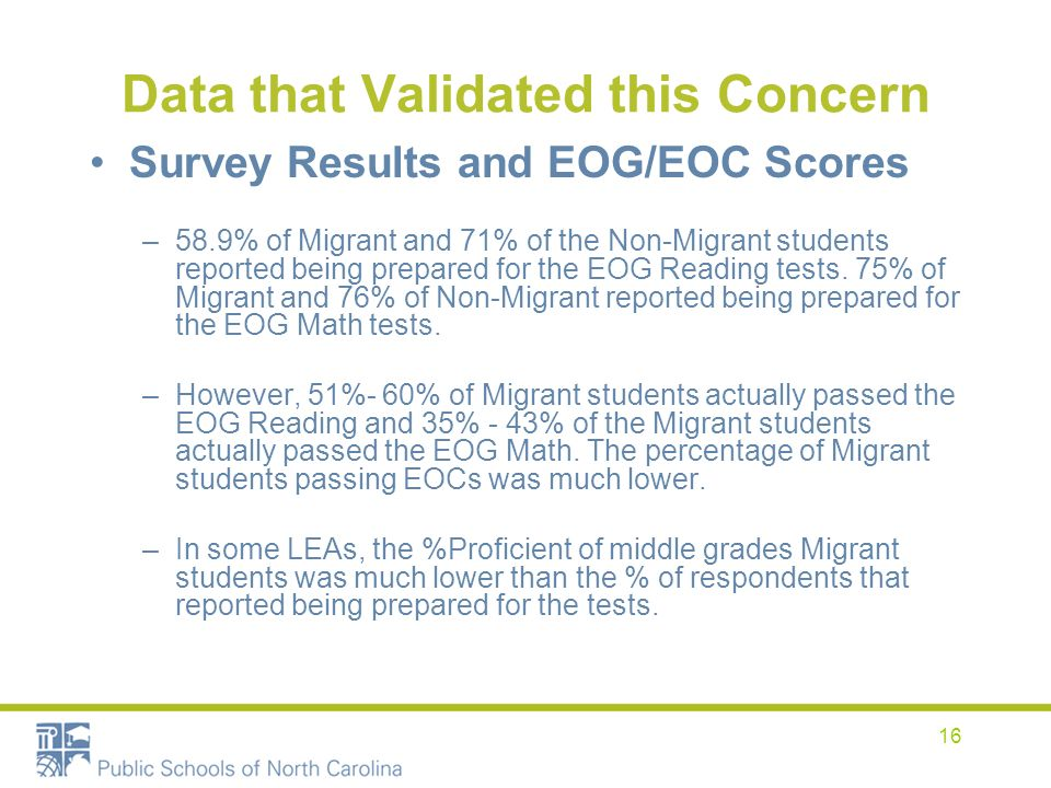16 Data that Validated this Concern Survey Results and EOG/EOC Scores –58.9% of Migrant and 71% of the Non-Migrant students reported being prepared for the EOG Reading tests.