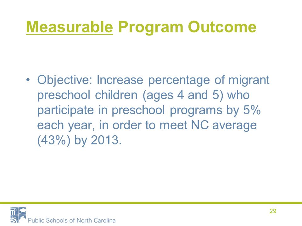 29 Measurable Program Outcome Objective: Increase percentage of migrant preschool children (ages 4 and 5) who participate in preschool programs by 5% each year, in order to meet NC average (43%) by 2013.