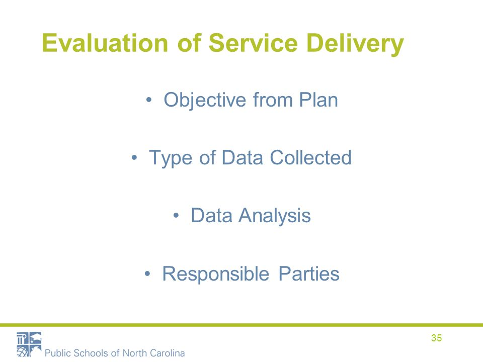 35 Evaluation of Service Delivery Objective from Plan Type of Data Collected Data Analysis Responsible Parties
