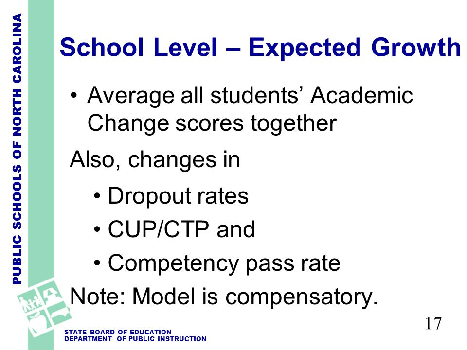 PUBLIC SCHOOLS OF NORTH CAROLINA STATE BOARD OF EDUCATION DEPARTMENT OF PUBLIC INSTRUCTION 17 School Level – Expected Growth Average all students Academic Change scores together Also, changes in Dropout rates CUP/CTP and Competency pass rate Note: Model is compensatory.