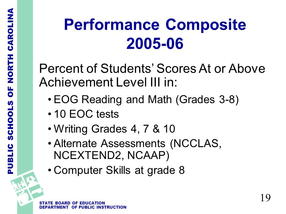 PUBLIC SCHOOLS OF NORTH CAROLINA STATE BOARD OF EDUCATION DEPARTMENT OF PUBLIC INSTRUCTION 19 Performance Composite 2005-06 Percent of Students Scores At or Above Achievement Level III in: EOG Reading and Math (Grades 3-8) 10 EOC tests Writing Grades 4, 7 & 10 Alternate Assessments (NCCLAS, NCEXTEND2, NCAAP) Computer Skills at grade 8