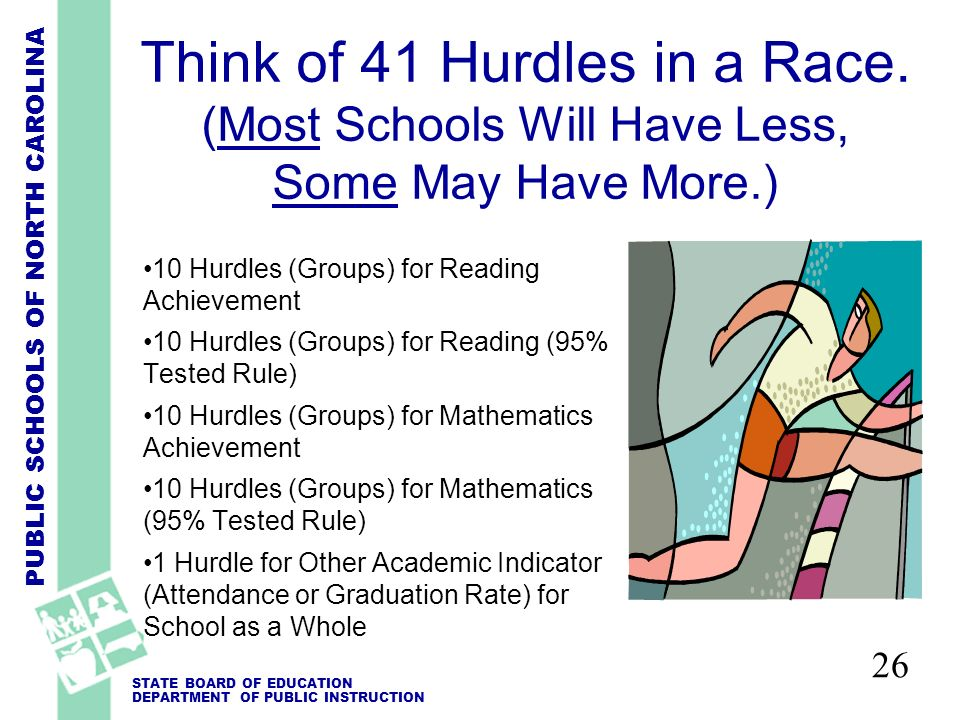 PUBLIC SCHOOLS OF NORTH CAROLINA STATE BOARD OF EDUCATION DEPARTMENT OF PUBLIC INSTRUCTION 26 Think of 41 Hurdles in a Race.