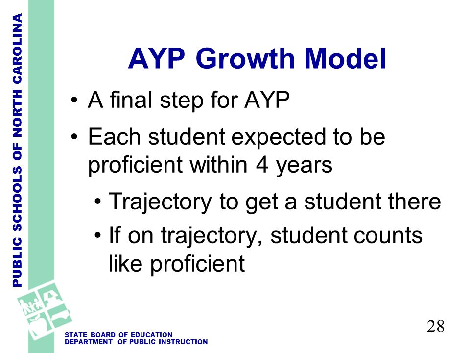 PUBLIC SCHOOLS OF NORTH CAROLINA STATE BOARD OF EDUCATION DEPARTMENT OF PUBLIC INSTRUCTION 28 AYP Growth Model A final step for AYP Each student expected to be proficient within 4 years Trajectory to get a student there If on trajectory, student counts like proficient