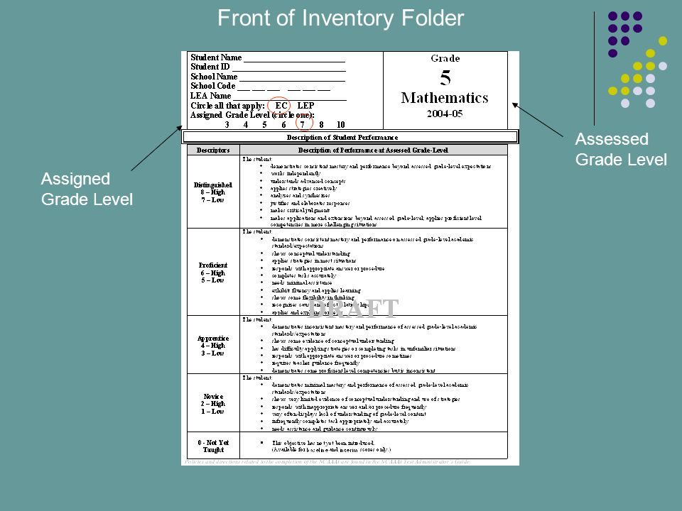 Assigned Grade Level Assessed Grade Level Front of Inventory Folder