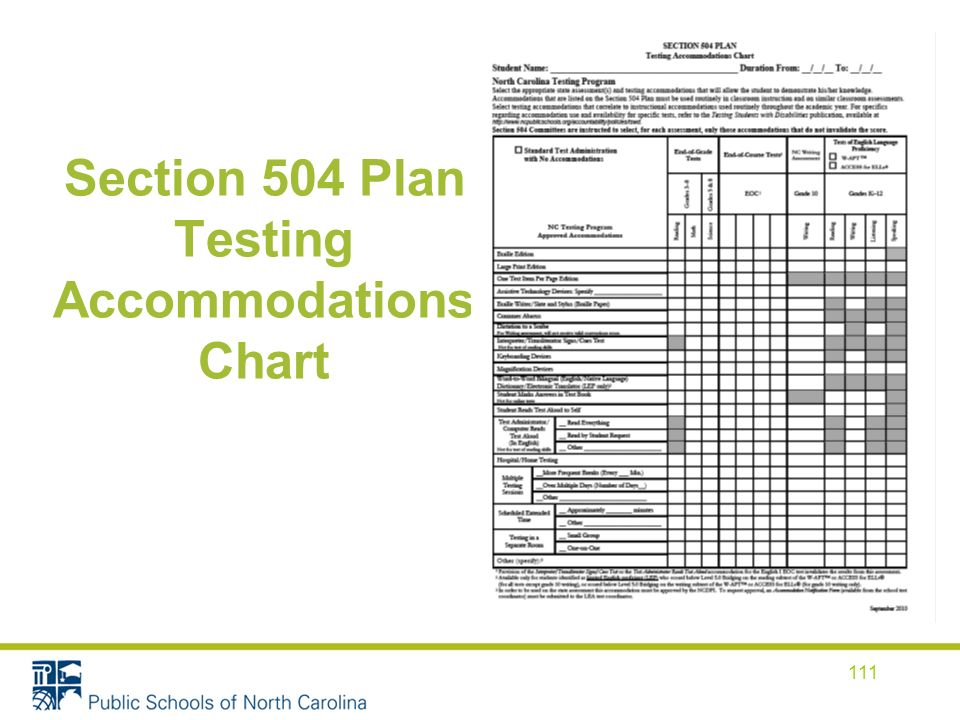 Section 504 Plan Testing Accommodations Chart 111