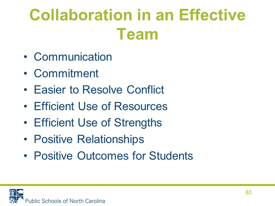 Collaboration in an Effective Team Communication Commitment Easier to Resolve Conflict Efficient Use of Resources Efficient Use of Strengths Positive Relationships Positive Outcomes for Students 60