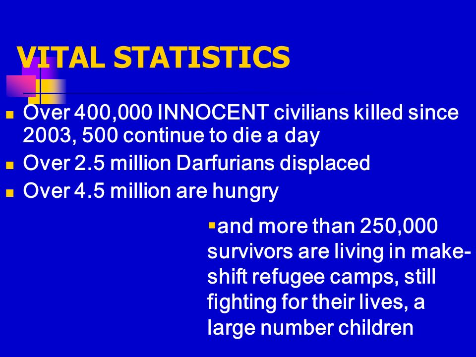 VITAL STATISTICS Over 400,000 INNOCENT civilians killed since 2003, 500 continue to die a day Over 2.5 million Darfurians displaced Over 4.5 million are hungry and more than 250,000 survivors are living in make- shift refugee camps, still fighting for their lives, a large number children
