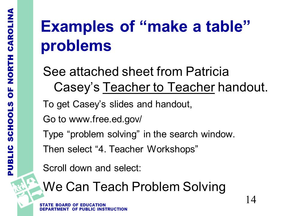 PUBLIC SCHOOLS OF NORTH CAROLINA STATE BOARD OF EDUCATION DEPARTMENT OF PUBLIC INSTRUCTION 14 Examples of make a table problems See attached sheet from Patricia Caseys Teacher to Teacher handout.