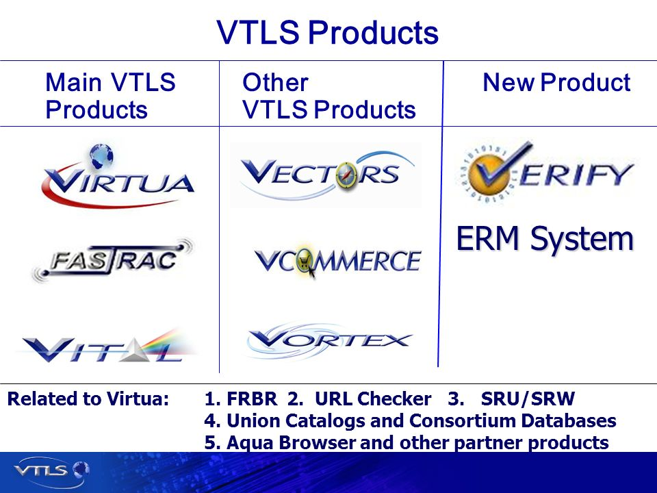 Visionary Technology in Library Solutions VTLS Products MainVTLSOther New Product ProductsVTLS Products Related to Virtua: 1.