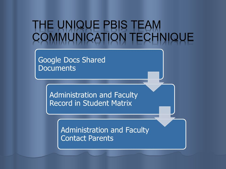 Google Docs Shared Documents Administration and Faculty Record in Student Matrix Administration and Faculty Contact Parents