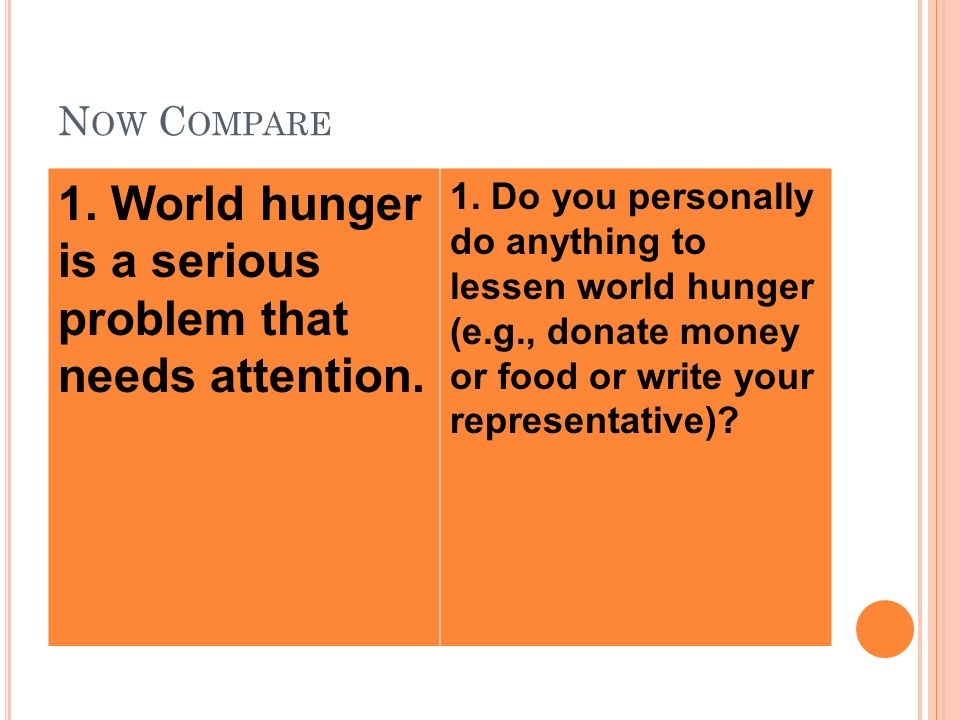 N OW C OMPARE 1. World hunger is a serious problem that needs attention.