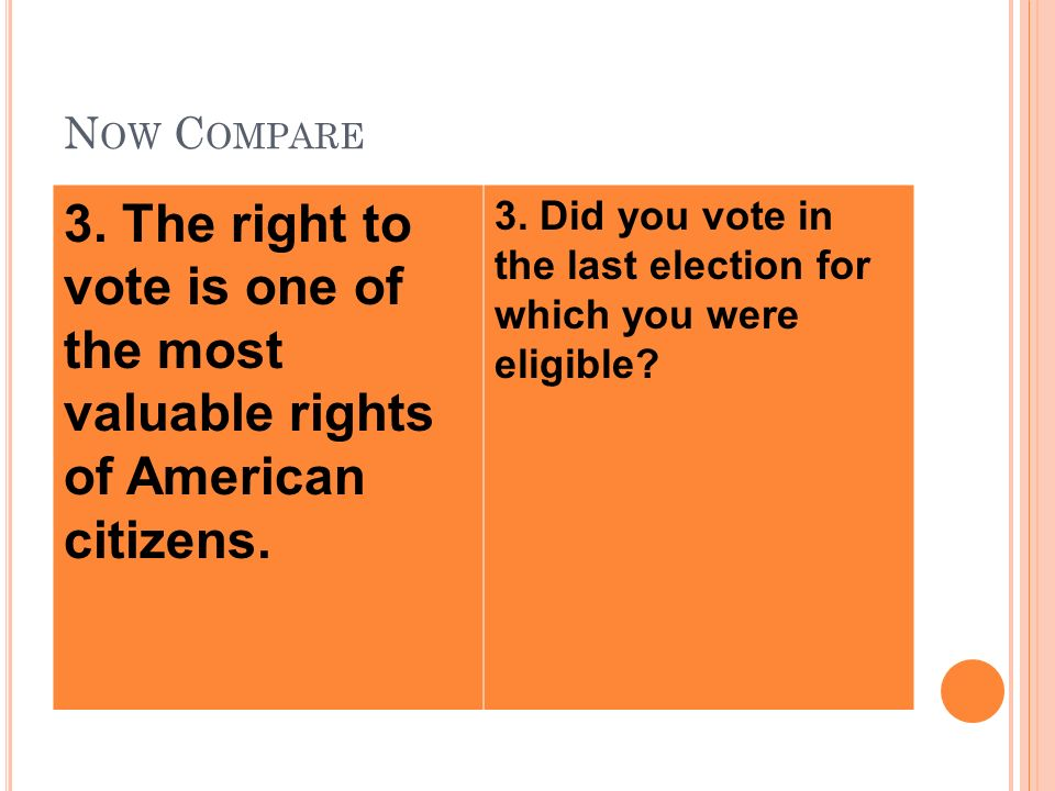 N OW C OMPARE 3. The right to vote is one of the most valuable rights of American citizens.