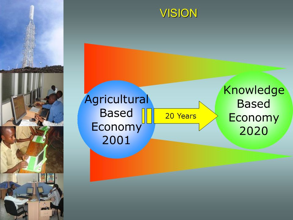 VISION Agricultural Based Economy 2001 Knowledge Based Economy 2020 20 Years