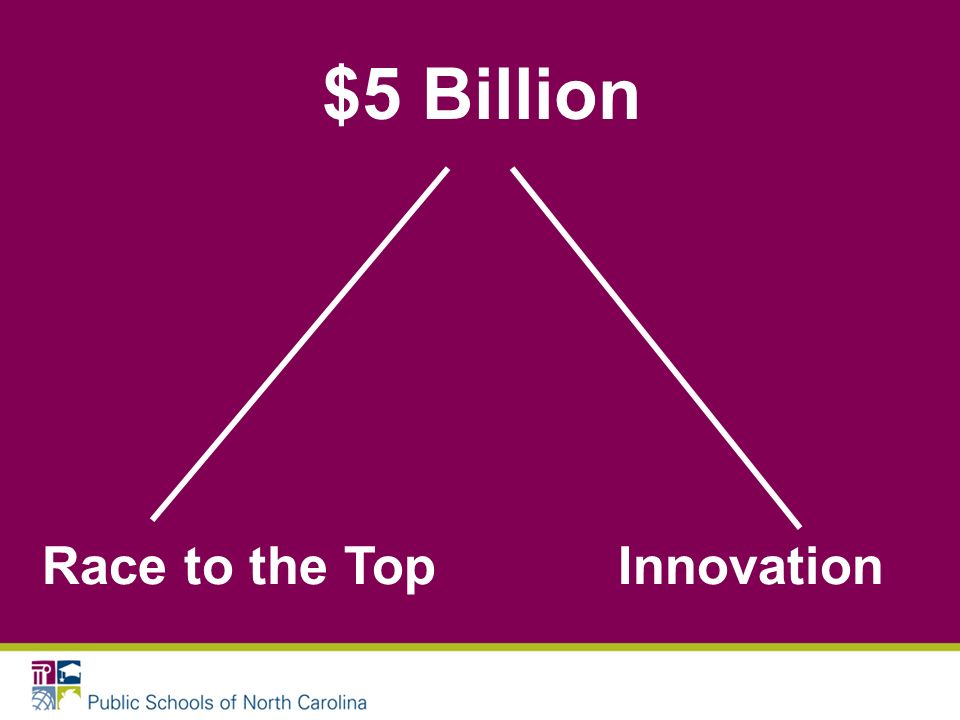 $5 Billion InnovationRace to the Top