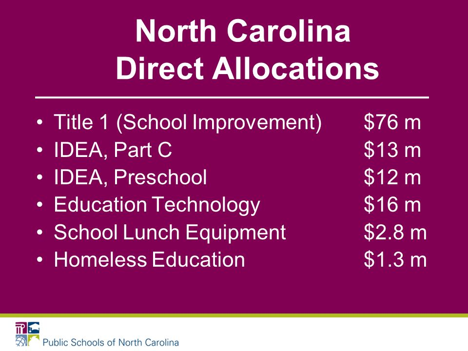 North Carolina Direct Allocations Title 1 (School Improvement) $76 m IDEA, Part C $13 m IDEA, Preschool $12 m Education Technology$16 m School Lunch Equipment $2.8 m Homeless Education$1.3 m