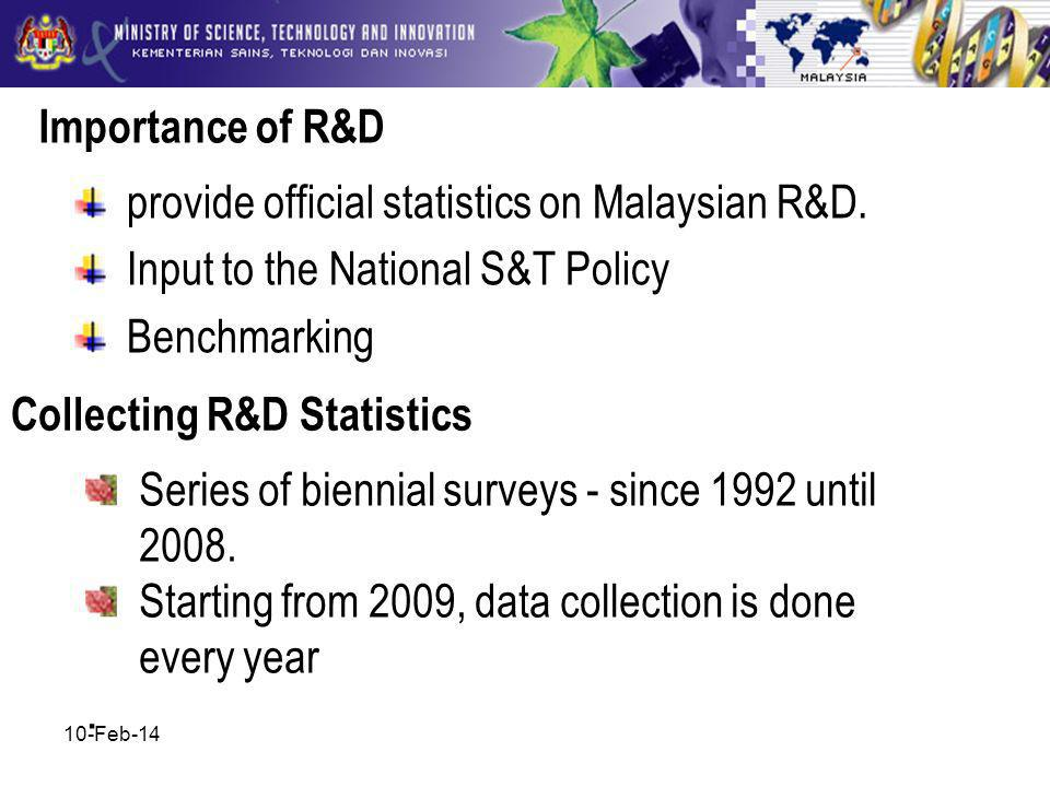 10-Feb-14 provide official statistics on Malaysian R&D.