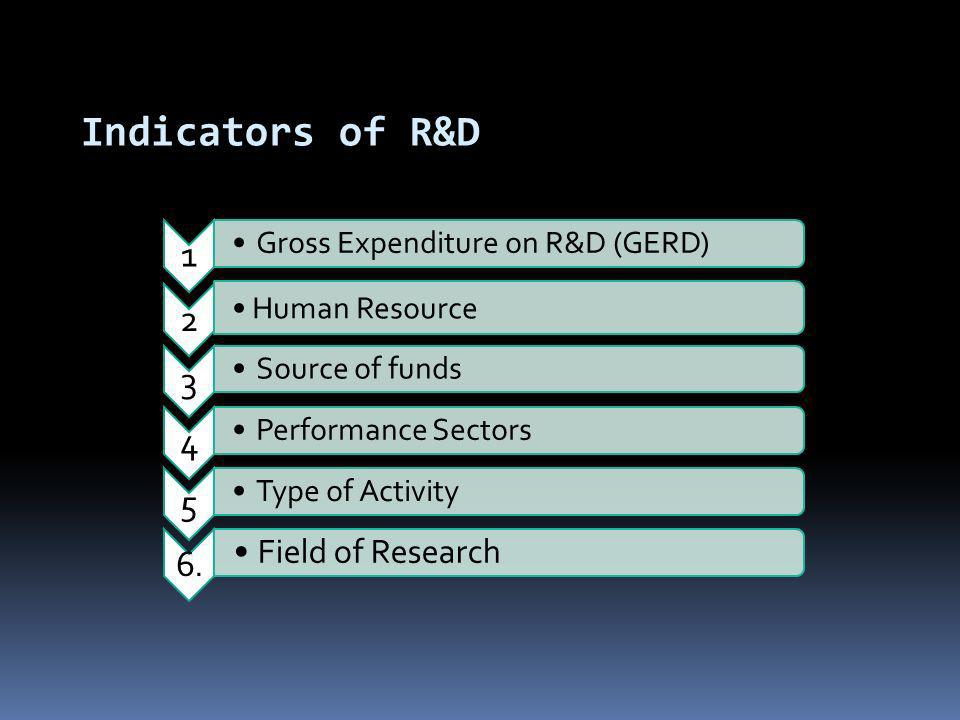 1 Gross Expenditure on R&D (GERD) 2 Human Resource 3 Source of funds 4 Performance Sectors 5 Type of Activity 6.6.
