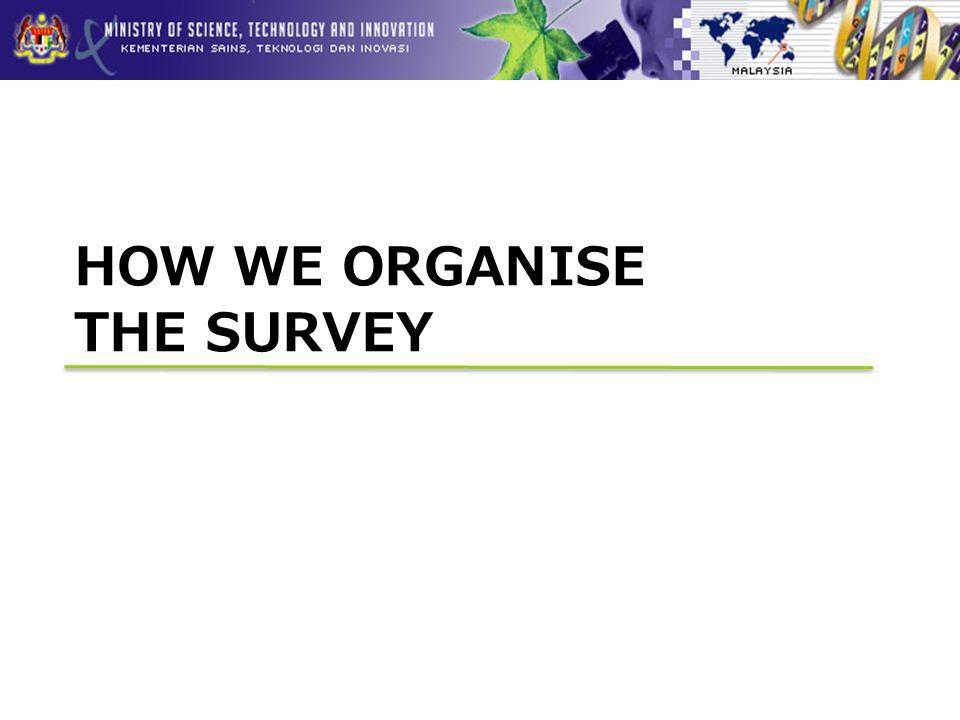 HOW WE ORGANISE THE SURVEY