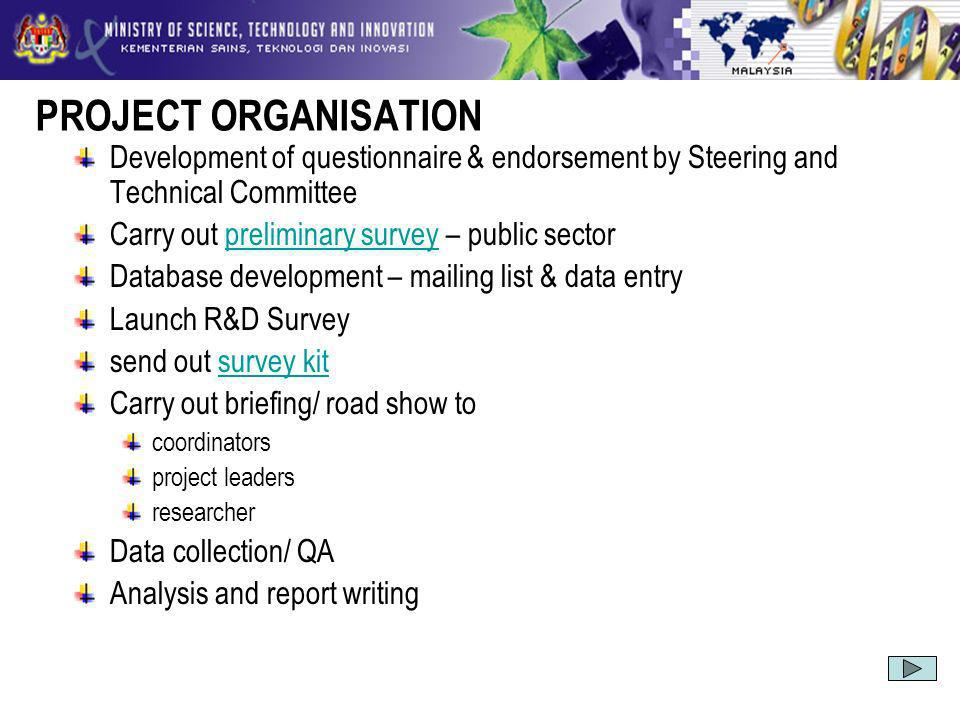 PROJECT ORGANISATION Development of questionnaire & endorsement by Steering and Technical Committee Carry out preliminary survey – public sectorpreliminary survey Database development – mailing list & data entry Launch R&D Survey send out survey kitsurvey kit Carry out briefing/ road show to coordinators project leaders researcher Data collection/ QA Analysis and report writing