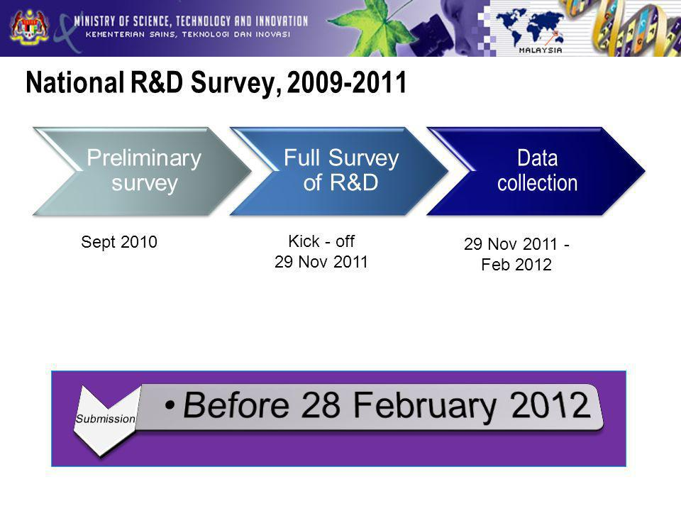 National R&D Survey, 2009-2011 Preliminary survey Full Survey of R&D Data collection Sept 2010 Kick - off 29 Nov 2011 29 Nov 2011 - Feb 2012