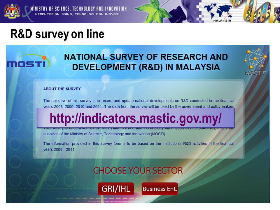 R&D survey on line http://indicators.mastic.gov.my/