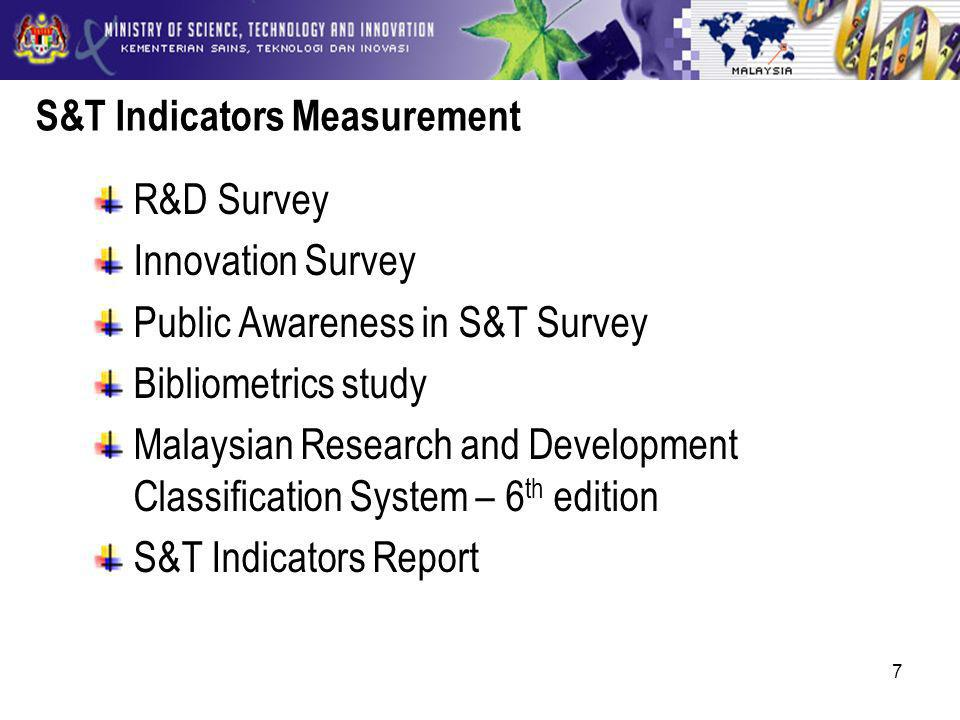 7 R&D Survey Innovation Survey Public Awareness in S&T Survey Bibliometrics study Malaysian Research and Development Classification System – 6 th edition S&T Indicators Report S&T Indicators Measurement