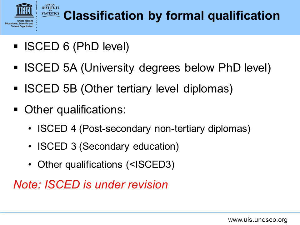 www.uis.unesco.org Classification by formal qualification ISCED 6 (PhD level) ISCED 5A (University degrees below PhD level) ISCED 5B (Other tertiary level diplomas) Other qualifications: ISCED 4 (Post-secondary non-tertiary diplomas) ISCED 3 (Secondary education) Other qualifications (<ISCED3) Note: ISCED is under revision