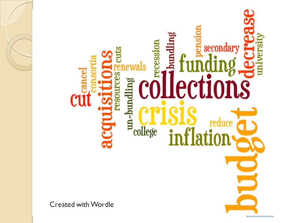 Created with Wordle