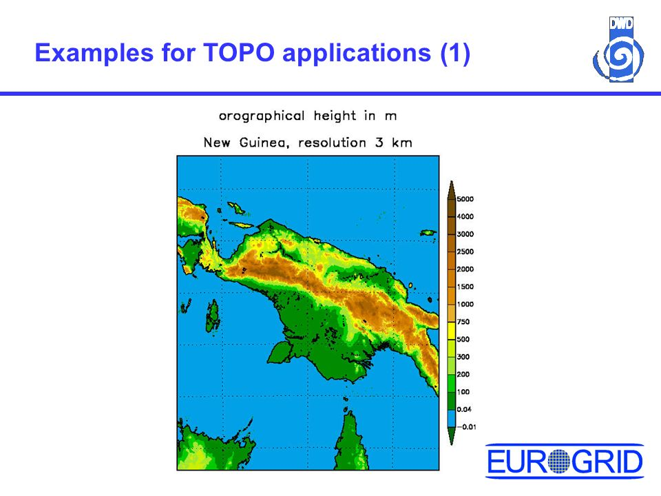 Examples for TOPO applications (1)