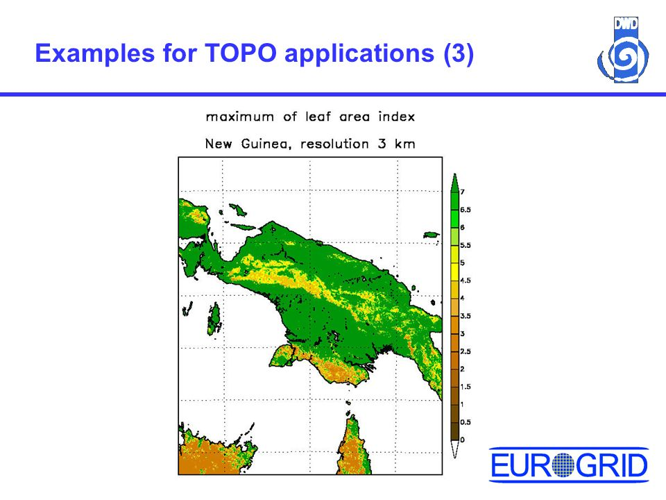 Examples for TOPO applications (3)