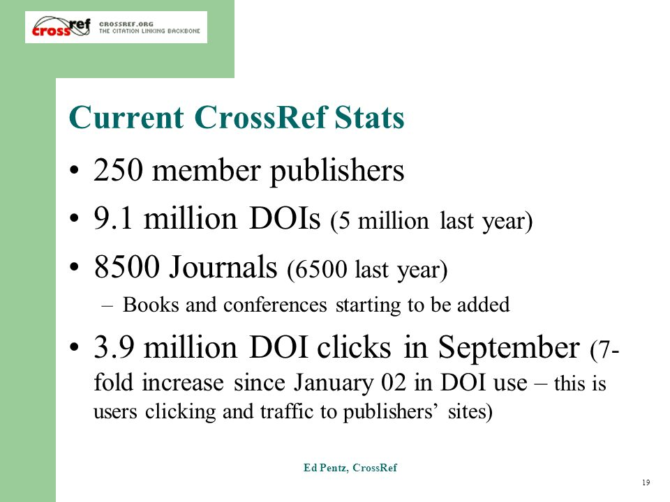 19 Ed Pentz, CrossRef Current CrossRef Stats 250 member publishers 9.1 million DOIs (5 million last year) 8500 Journals (6500 last year) –Books and conferences starting to be added 3.9 million DOI clicks in September (7- fold increase since January 02 in DOI use – this is users clicking and traffic to publishers sites)