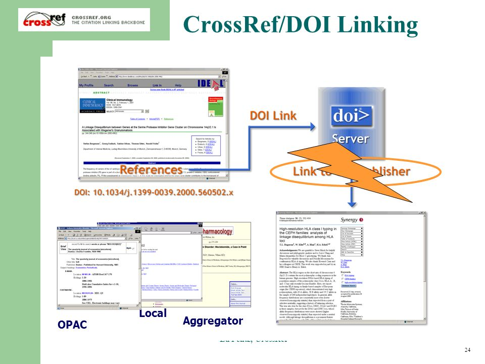 24 Ed Pentz, CrossRef Aggregator Local OPAC CrossRef/DOI Linking