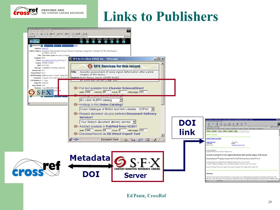 26 Ed Pentz, CrossRef Server Metadata DOI DOI link Links to Publishers
