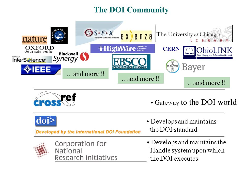 The DOI Community …and more !. CERN …and more !.