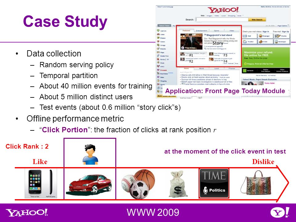 Data collection –Random serving policy –Temporal partition –About 40 million events for training –About 5 million distinct users –Test events (about 0.6 million story clicks) Offline performance metric –Click Portion: the fraction of clicks at rank position r Case Study WWW 2009 Application: Front Page Today Module Click Rank : 2 at the moment of the click event in test LikeDislike
