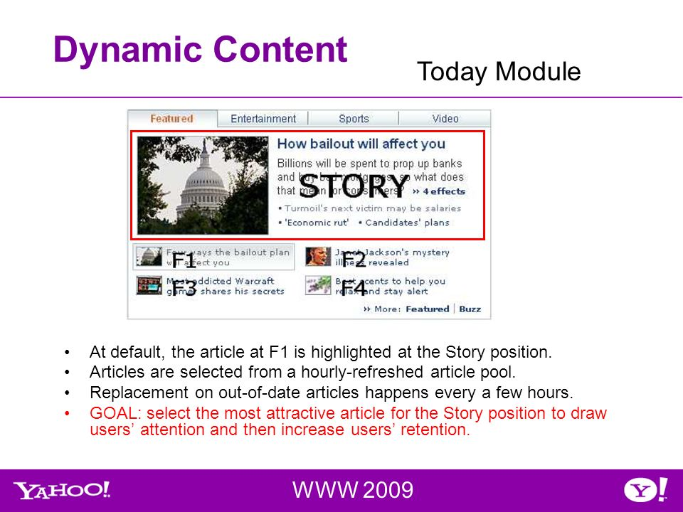 At default, the article at F1 is highlighted at the Story position.