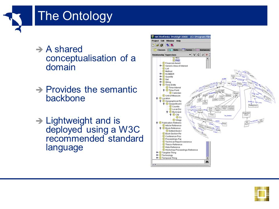 The Ontology A shared conceptualisation of a domain Provides the semantic backbone Lightweight and is deployed using a W3C recommended standard language
