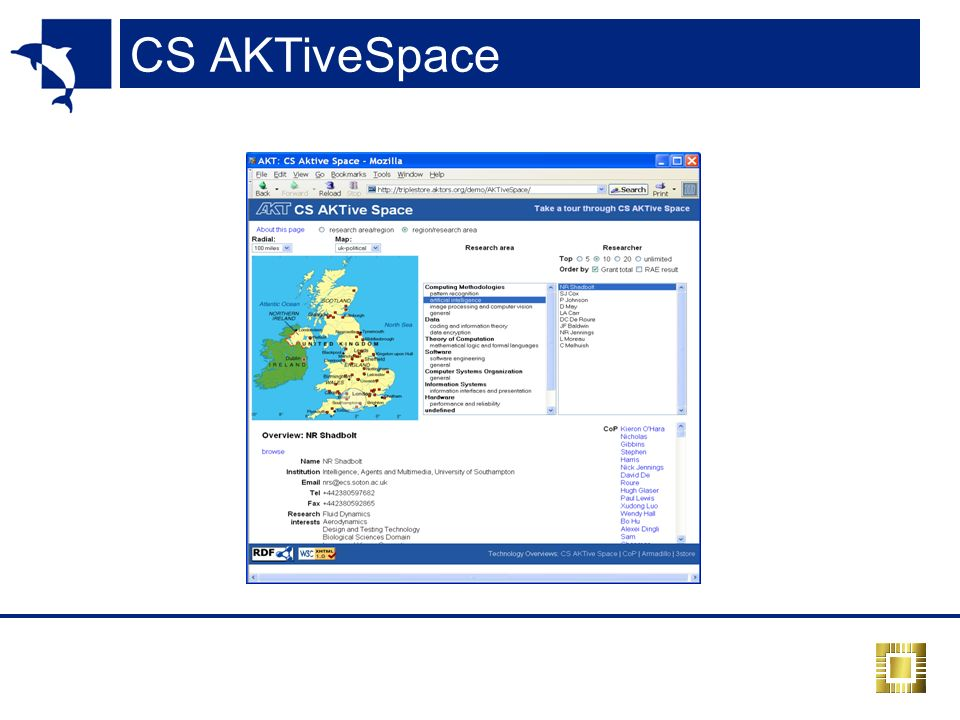 CS AKTiveSpace