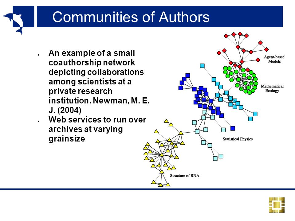 Communities of Authors An example of a small coauthorship network depicting collaborations among scientists at a private research institution.