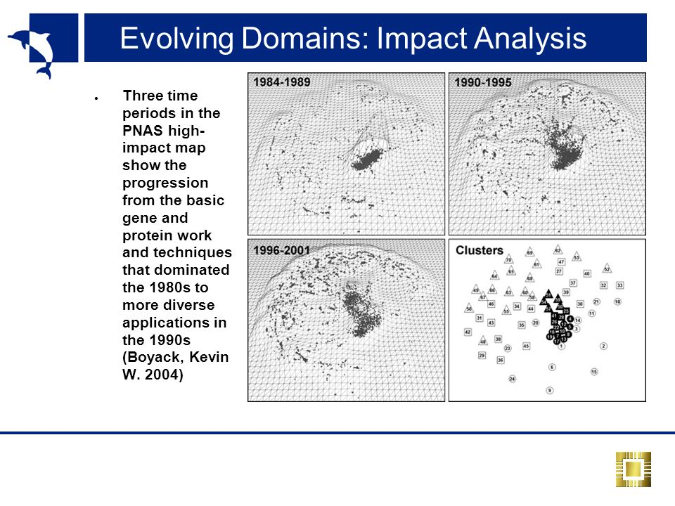 Evolving Domains: Impact Analysis Three time periods in the PNAS high- impact map show the progression from the basic gene and protein work and techniques that dominated the 1980s to more diverse applications in the 1990s (Boyack, Kevin W.