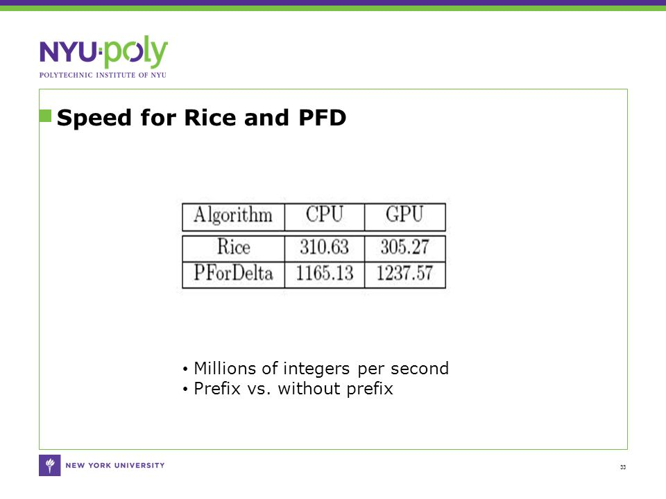 Speed for Rice and PFD 33 Millions of integers per second Prefix vs. without prefix
