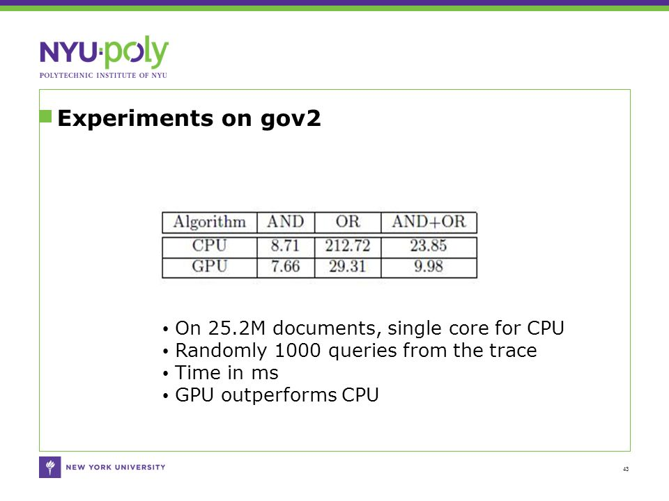 Experiments on gov2 43 On 25.2M documents, single core for CPU Randomly 1000 queries from the trace Time in ms GPU outperforms CPU