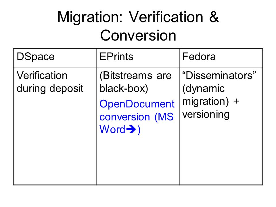 Migration: Verification & Conversion DSpaceEPrintsFedora Verification during deposit (Bitstreams are black-box) OpenDocument conversion (MS Word ) Disseminators (dynamic migration) + versioning