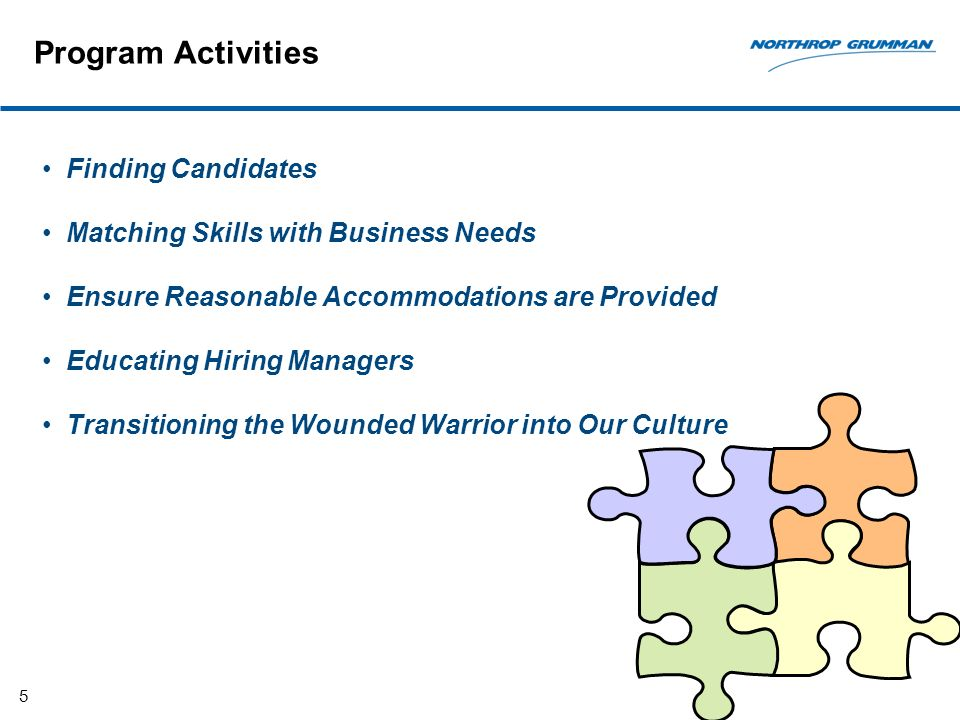 Program Activities Finding Candidates Matching Skills with Business Needs Ensure Reasonable Accommodations are Provided Educating Hiring Managers Transitioning the Wounded Warrior into Our Culture 5
