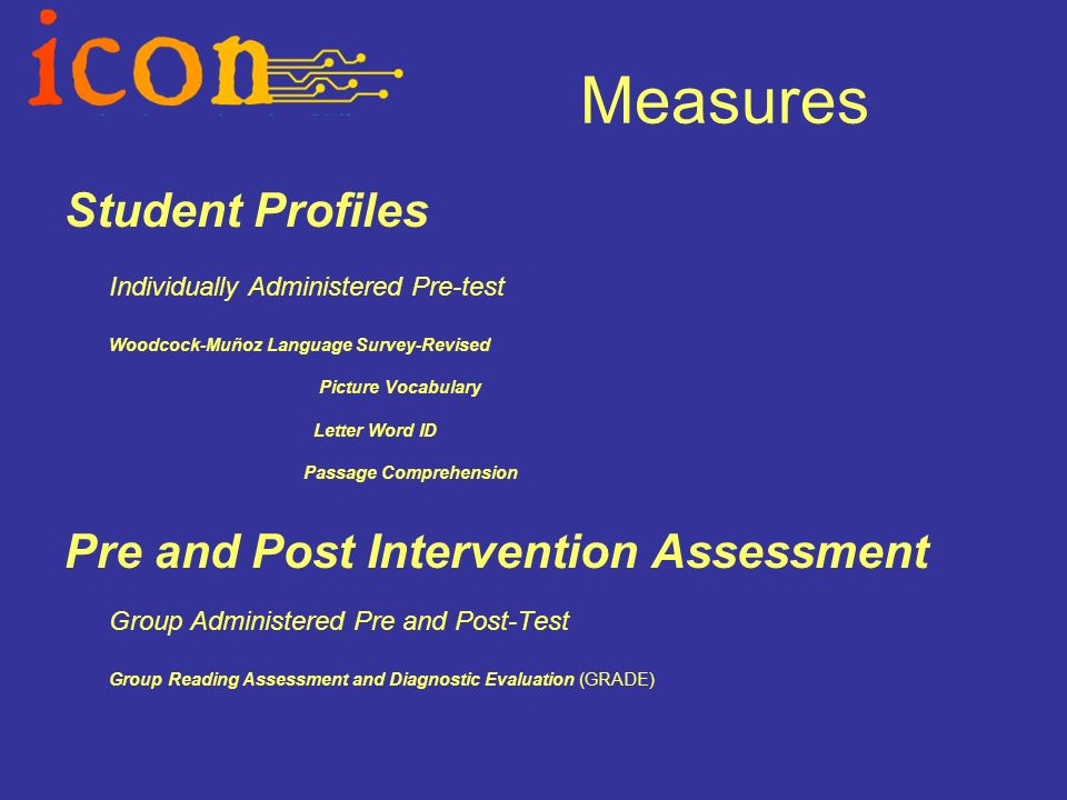 Measures Student Profiles Individually Administered Pre-test Woodcock-Muñoz Language Survey-Revised Picture Vocabulary Letter Word ID Passage Comprehension Pre and Post Intervention Assessment Group Administered Pre and Post-Test Group Reading Assessment and Diagnostic Evaluation (GRADE)