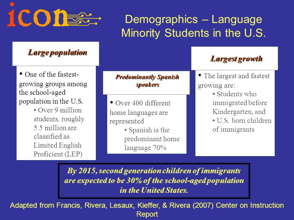 Demographics – Language Minority Students in the U.S.