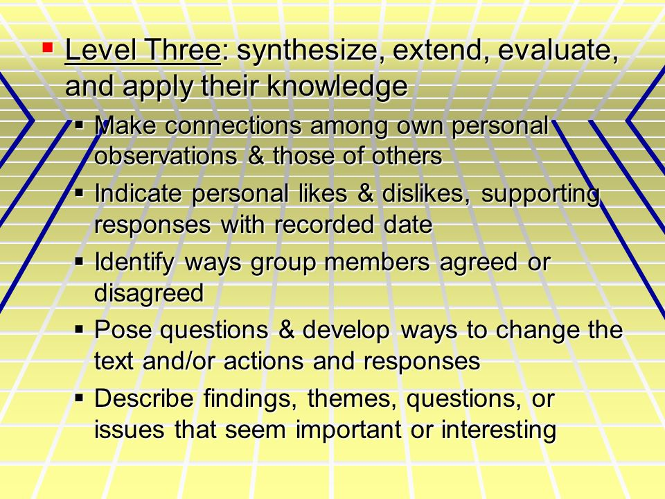 Level Three: synthesize, extend, evaluate, and apply their knowledge Level Three: synthesize, extend, evaluate, and apply their knowledge Make connections among own personal observations & those of others Make connections among own personal observations & those of others Indicate personal likes & dislikes, supporting responses with recorded date Indicate personal likes & dislikes, supporting responses with recorded date Identify ways group members agreed or disagreed Identify ways group members agreed or disagreed Pose questions & develop ways to change the text and/or actions and responses Pose questions & develop ways to change the text and/or actions and responses Describe findings, themes, questions, or issues that seem important or interesting Describe findings, themes, questions, or issues that seem important or interesting
